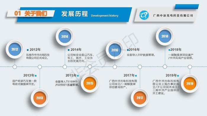 广西中沛光电科技龙8手机网页版简介2019.12_05.jpg
