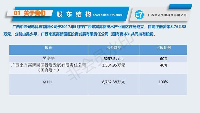 广西中沛光电科技龙8手机网页版简介2019.12_12.jpg